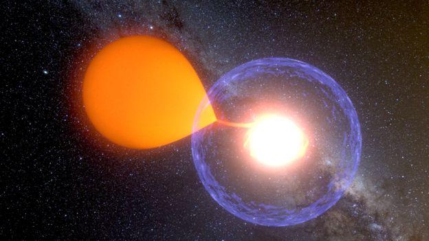 Ilustración de un sistema estelar durante una erupción.