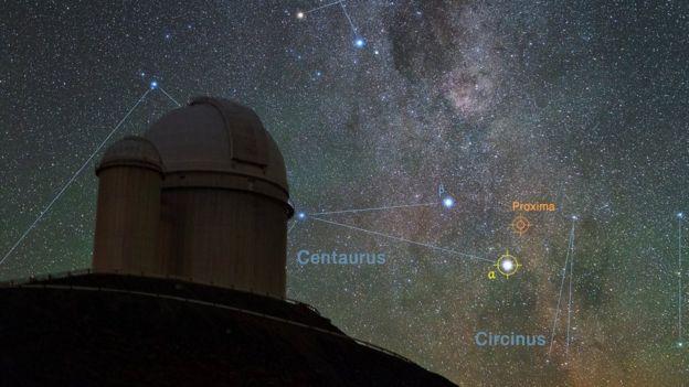 El telescopio en Chile que ayudó al descubrimiento