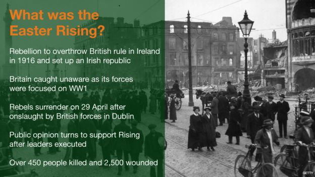 the military and political failure of the easter rising of 1916 Here's how the easter rising, which happened 100 years ago, paved the   today, irish people are commemorating the 1916 easter rising, the failed  rebellion  general notions of blood sacrifice than specific military tactics and  strategy  the easter rising's political legacy is contested and complicated.