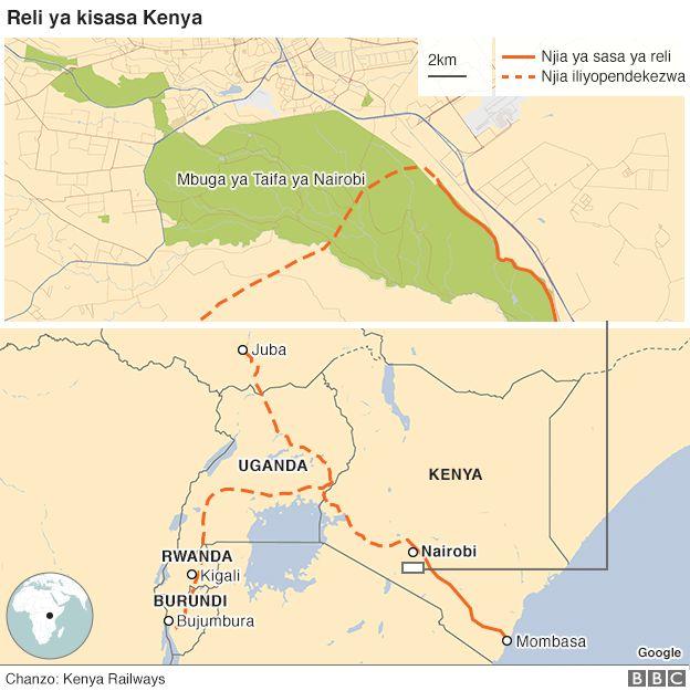 Rerli ya kisasa Kenya