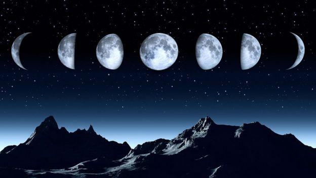 Fases de la luna.