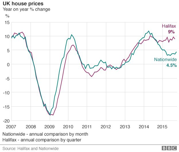 _87427249_uk_house_price_624-01-01.png