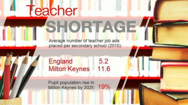 Teacher shortage graphic