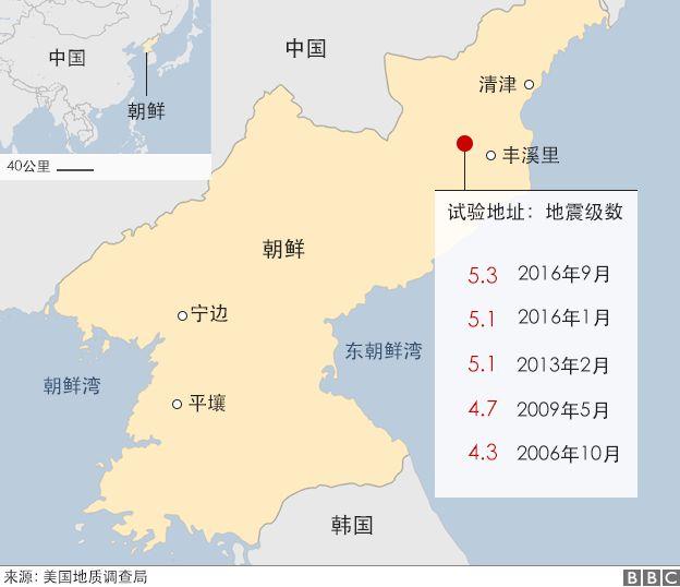 朝鮮核試驗