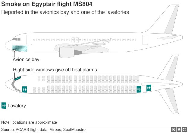 http://ichef-1.bbci.co.uk/news/624/cpsprodpb/178FA/production/_89760569_egyptair_ms804_smoke_locations_v2.png