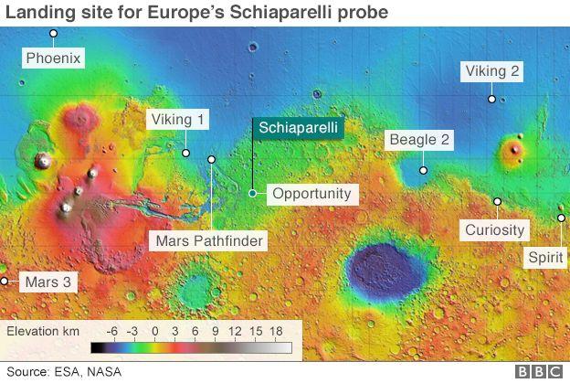 Landing site for Schiaparelli