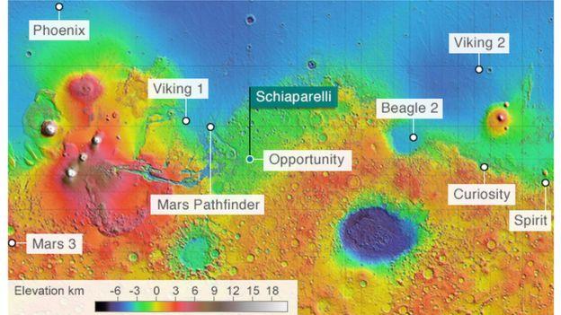 Sitio de aterrizaje de Schiaparelli y de otras sondas enviadas a Marte