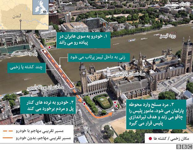 حمله به پارلمان بریتانیا