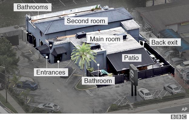Plan of the Pulse nightclub showing the layout of the venue