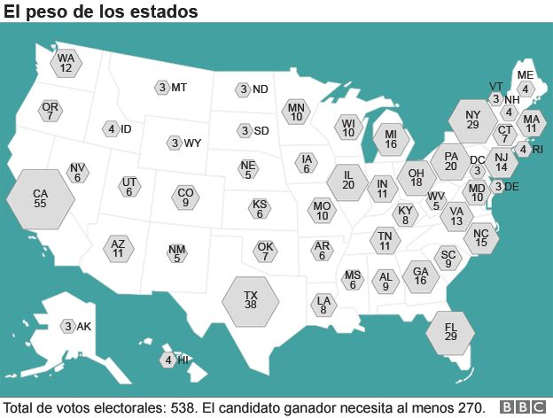 Estados Unidos / Elecciones  Presidenciales . - Página 2 _92003251_us_election_mundo_624_v2