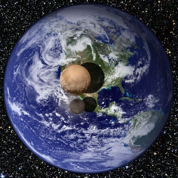 Tierra, Plutón