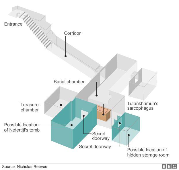 tomb plan
