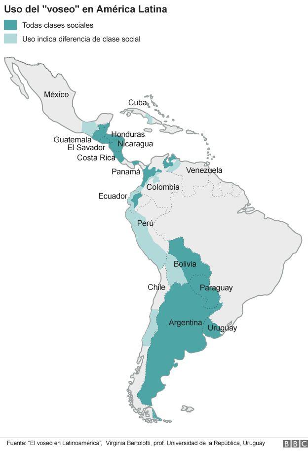 Voseo en América Latina