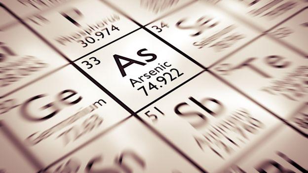 Arsénico en la tabla periódica