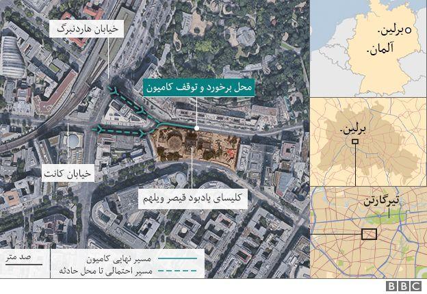 نقشه مسیر حرکت کامیون