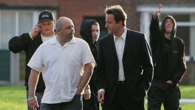 David Cameron 2007