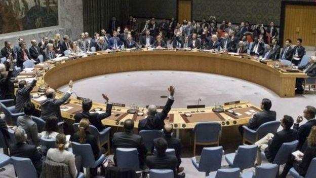 Голосування у Раді Безпеки ООН