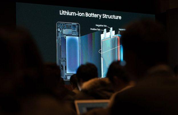 Gente mira una pantalla en la que se ve la estructura de una batería de litio.