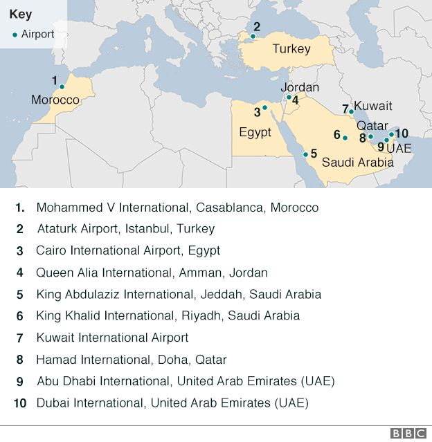 Affected airports: Queen Alia International, Amman, Jordan, Cairo International Airport, Egypt, Ataturk Airport, Istanbul, Turkey, King Abdulaziz International, Jeddah and King Khalid International, Riyadh, Saudi Arabia, Kuwait International Airport, Mohammed V International, Casablanca, Morocco, Hamad International, Doha, Qatar, Dubai International, United Arab Emirates, Abu Dhabi International, United Arab Emirates.