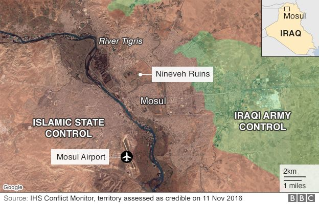 Map showing territorial control around Mosul