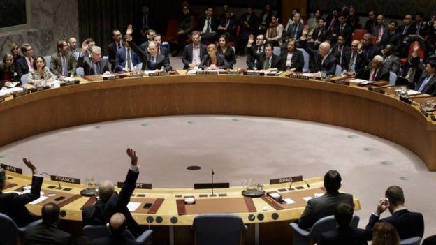 Votación en el Consejo de Seguridad de la ONU