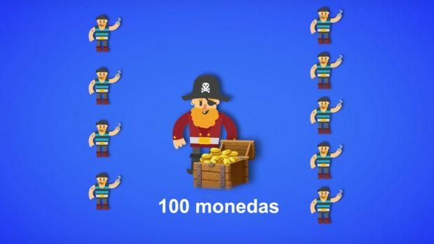 Capitán, 9 piratas y 100 monedas de oro para repartir