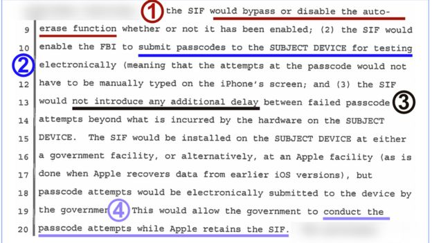 Apple vs the FBI - a plain English guide ilicomm Technology Solutions