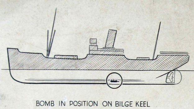 Keel bomb