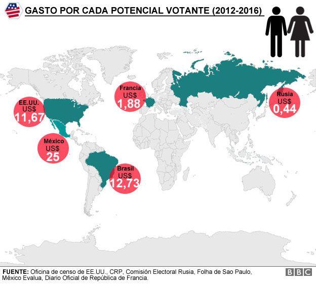 Mapa con la estimación del gasto por potencial votante en las elecciones de EE.UU., Rusia, Francia, Brasil y México.