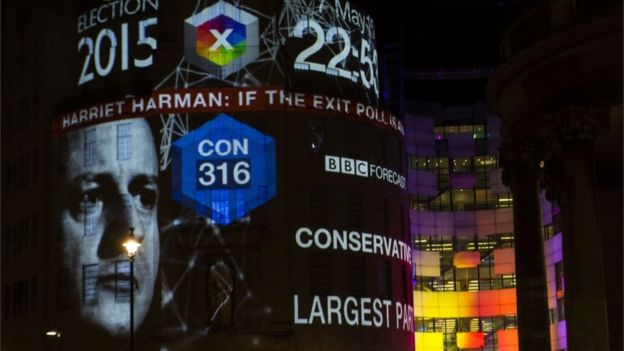 Exit poll projected on to NBH