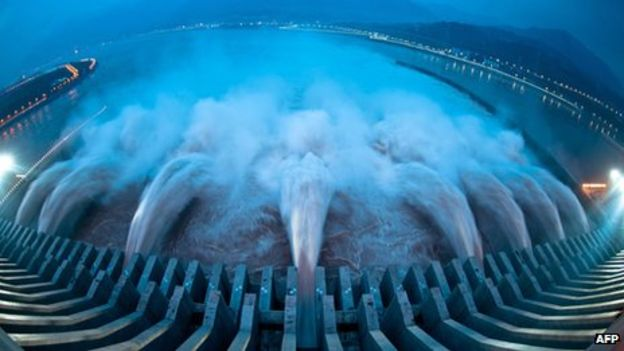 The Three Gorges Dam produces the electricity of 11 nuclear power plants