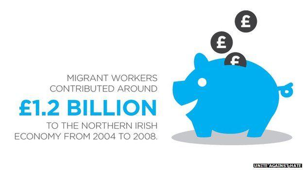 How do immigrants benefit economy?