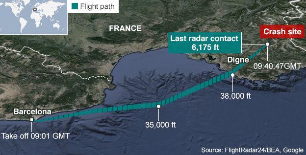 Map showing flight path