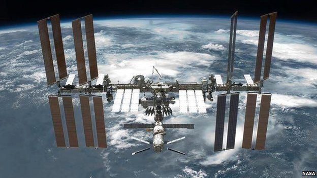 Image result for iss out of control