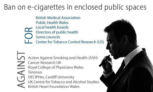 smoking research essay