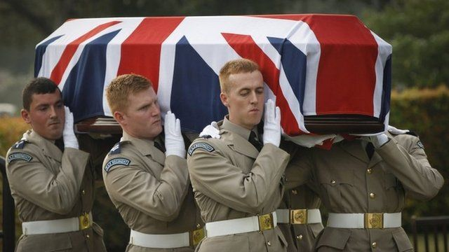 RAF officers carry a coffin with the remains of a crew member