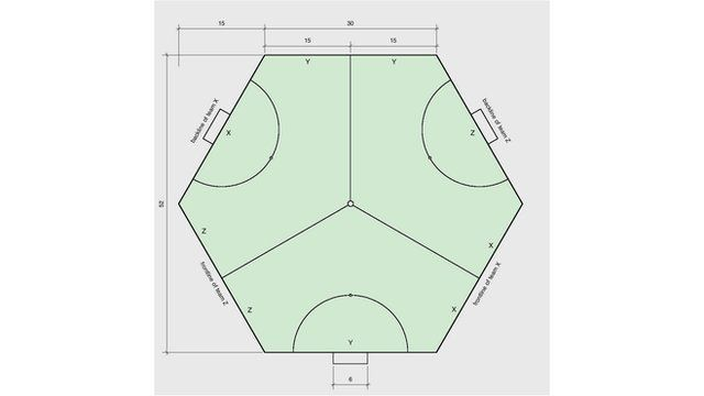 Diagram of three-sided football pitch