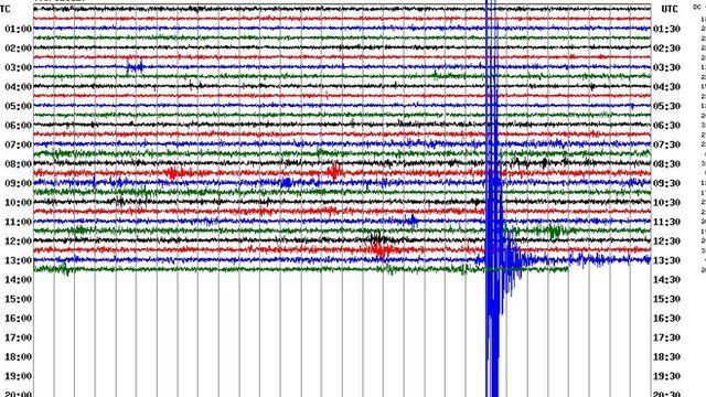 Chart showing earthquake