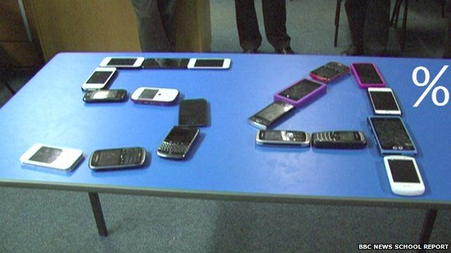 Mobile phones on table in 54% sign