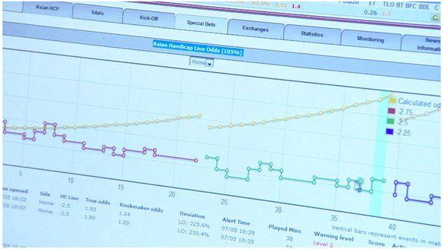 Companies monitor sport betting