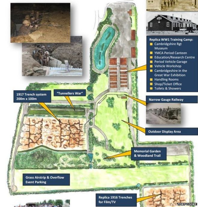 Part of site plan for Great War centre