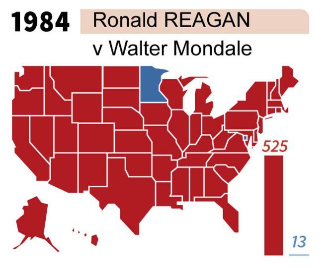 1984 seçimlerinin eyaletlere göre dağılımı