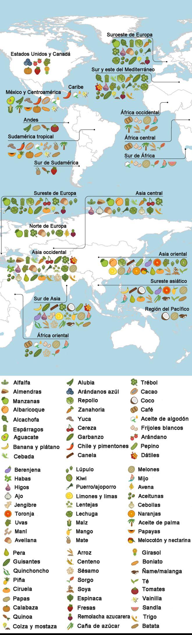 Mapa de origen de cultivos del mundo