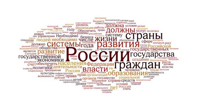 Облако употребляемости слов в предвыборных программах партий