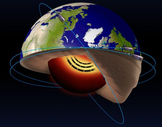 Art mostrando o núcleo da Terra