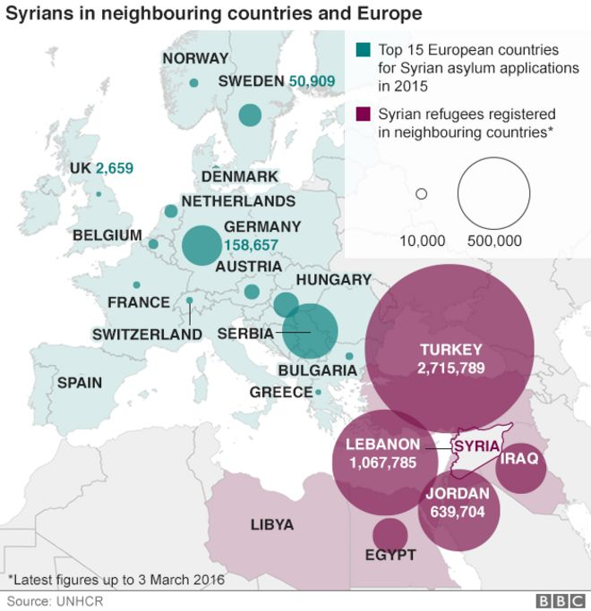 http://ichef-1.bbci.co.uk/news/660/cpsprodpb/70CD/production/_88677882_syrian_refugees_all.png