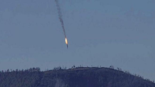 Россия решила расширить авиасообщение с Турцией - Цензор.НЕТ 4578