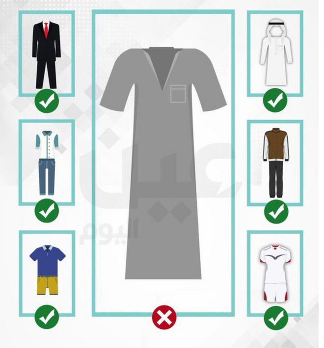 Diagram displaying appropriate and inappropriate dress in Saudi sports stadiums