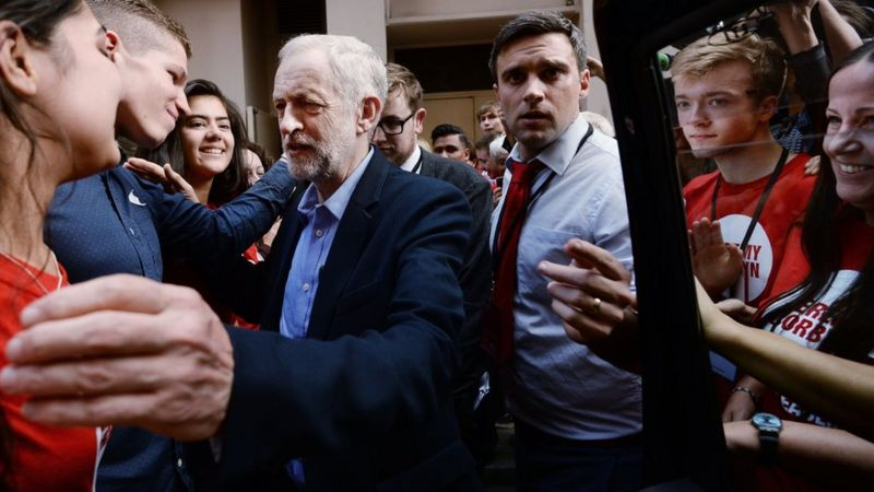 Jeremy Corbyn and supporters