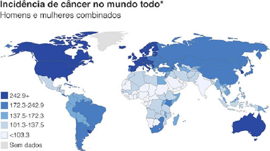 Dez gráficos que explicam o impacto do câncer no mundo - BBC ...